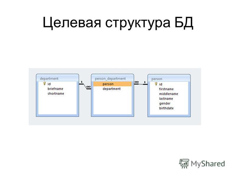 Целевая структура БД