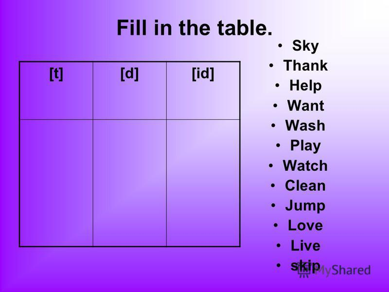 Fill in the table. Sky Thank Help Want Wash Play Watch Clean Jump Love Live skip [t][d][id]