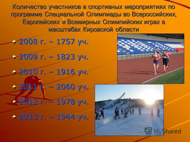 Количество участников в спортивных мероприятиях по программе Специальной Олимпиады во Всероссийских, Европейских и Всемирных Олимпийских играх в масштабах Кировской области 2008 г. – 1757 уч. 2009 г. – 1823 уч. 2010 г. – 1916 уч. 2011 г. – 2060 уч. 2