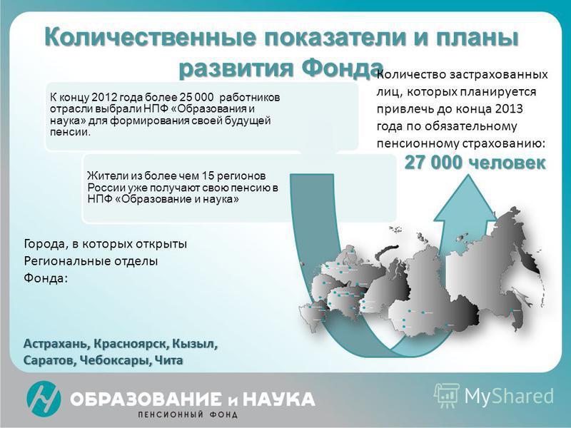 Количественные показатели и планы развития Фонда К концу 2012 года более 25 000 работников отрасли выбрали НПФ «Образования и наука» для формирования своей будущей пенсии. Жители из более чем 15 регионов России уже получают свою пенсию в НПФ «Образов
