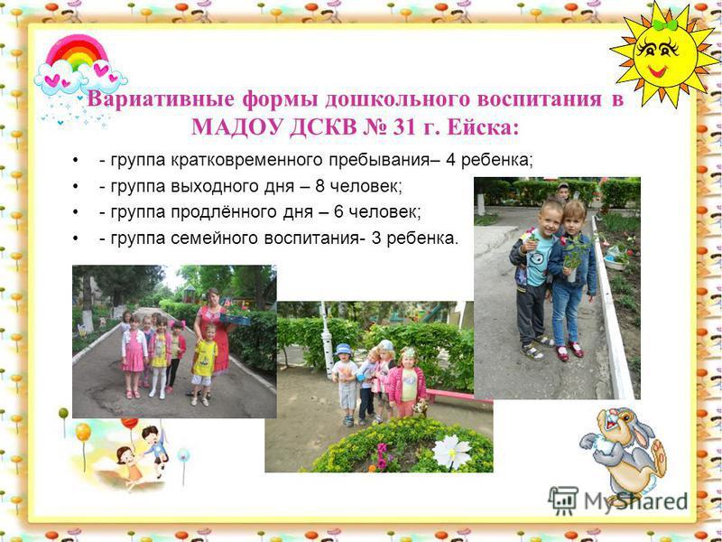 Вариативные формы дошкольного воспитания в МАДОУ ДСКВ 31 г. Ейска: - группа кратковременного пребывания– 4 ребенка; - группа выходного дня – 8 человек; - группа продлённого дня – 6 человек; - группа семейного воспитания- 3 ребенка.