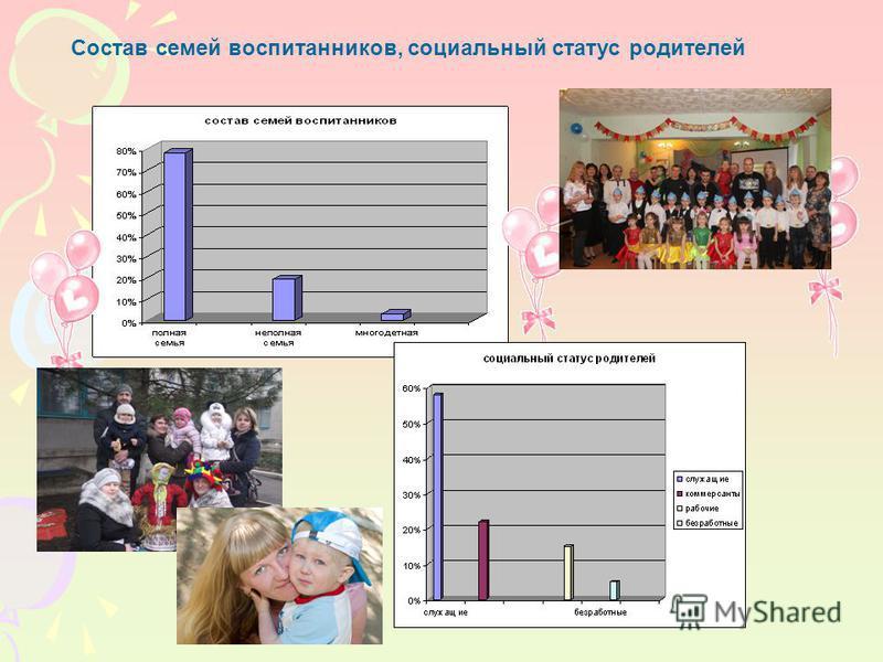 Состав семей воспитанников, социальный статус родителей