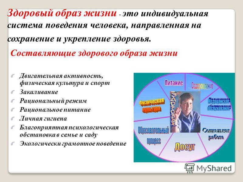 Здоровый образ жизни - это индивидуальная система поведения человека, направленная на сохранение и укрепление здоровья. Составляющие здорового образа жизни Двигательная активность, физическая культура и спорт Закаливание Рациональный режим Рациональн