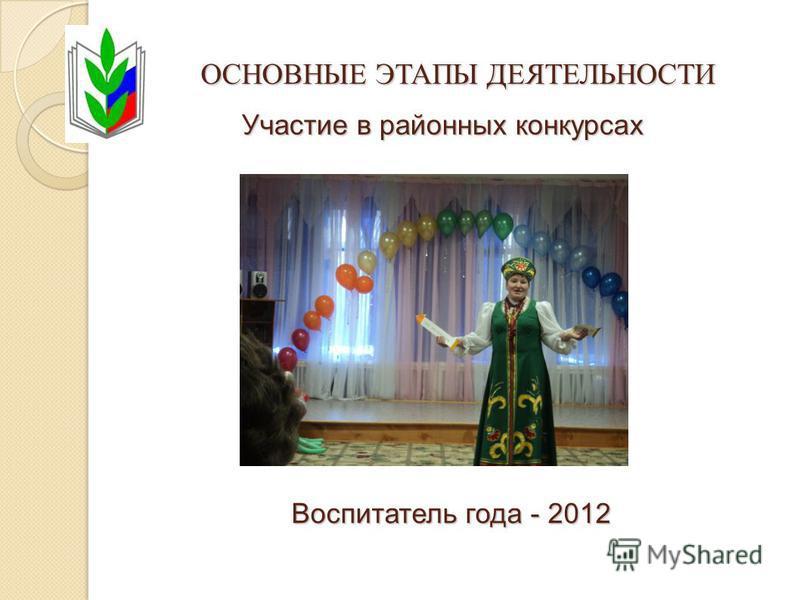 ОСНОВНЫЕ ЭТАПЫ ДЕЯТЕЛЬНОСТИ Участие в районных конкурсах Воспитатель года - 2012