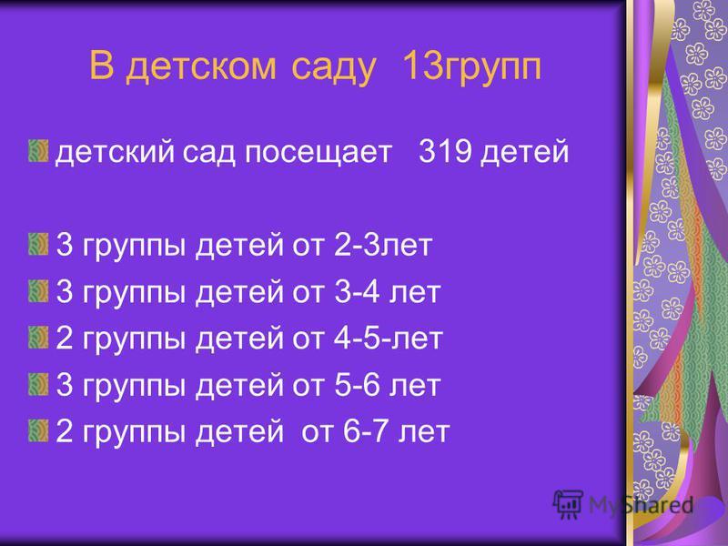 В детском саду 13 групп детский сад посещает 319 детей 3 группы детей от 2-3 лет 3 группы детей от 3-4 лет 2 группы детей от 4-5-лет 3 группы детей от 5-6 лет 2 группы детей от 6-7 лет