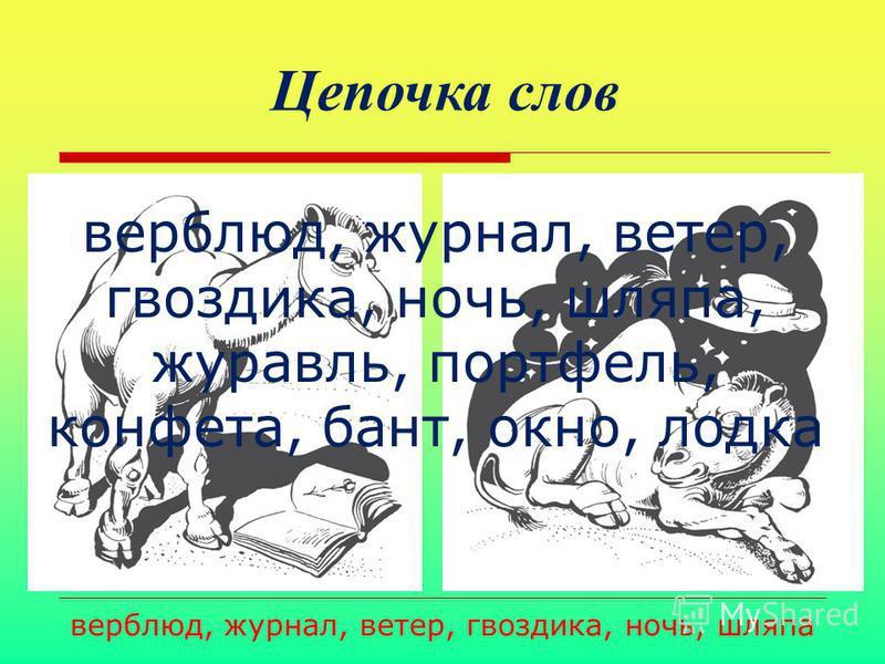 Цепочка слов верблюд, журнал, ветер, гвоздика, ночь, шляпа верблюд, журнал, ветер, гвоздика, ночь, шляпа, журавль, портфель, конфета, бант, окно, лодка