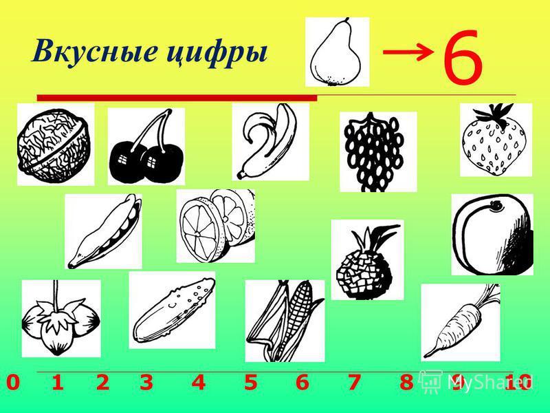 6 0 1 2 3 4 5 6 7 8 9 10 Вкусные цифры