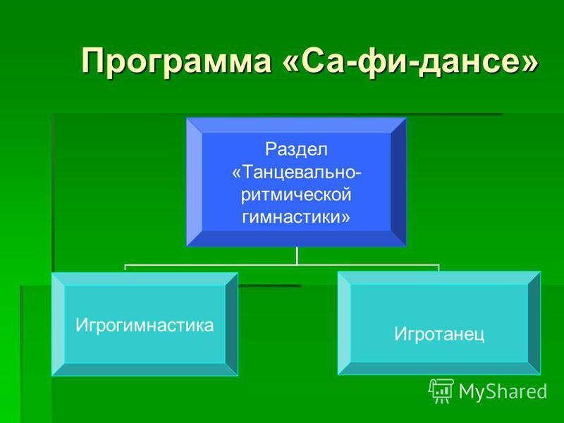 Программа «Са-фи-дансе» Раздел «Танцевально- ритмической гимнастики» Игрогимнастика Игротанец