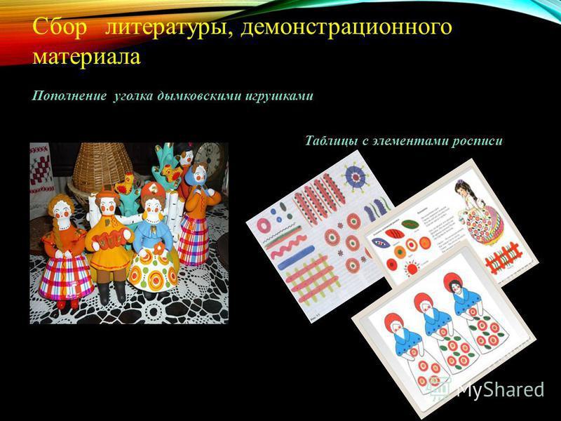 Сбор литературы, демонстрационного материала Пополнение уголка дымковскими игрушками Таблицы с элементами росписи