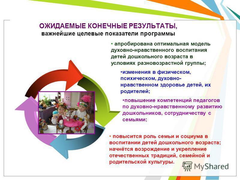 апробирована оптимальная модель духовно-нравственного воспитания детей дошкольного возраста в условиях разновозрастной группы; изменения в физическом, психическом, духовно- нравственном здоровье детей, их родителей; повышение компетенций педагогов по
