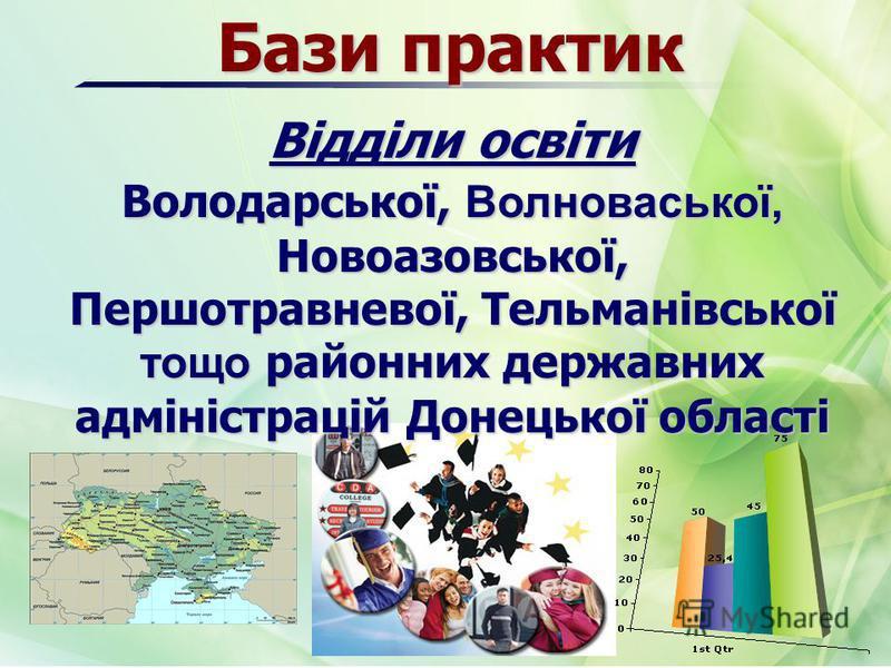 Відділи освіти Володарської, Волноваської, Новоазовської, Першотравневої, Тельманівської тощо районних державних адміністрацій Донецької області Бази практик