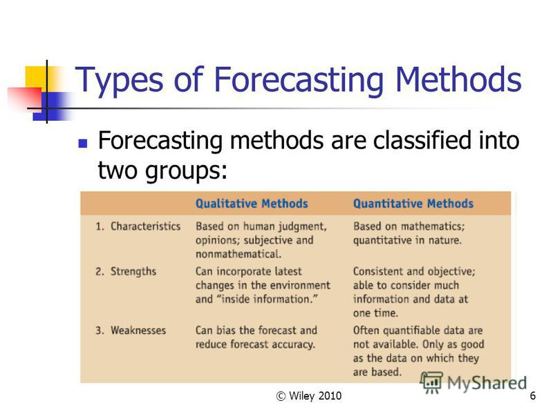 © Wiley 20106 Types of Forecasting Methods Forecasting methods are classified into two groups: