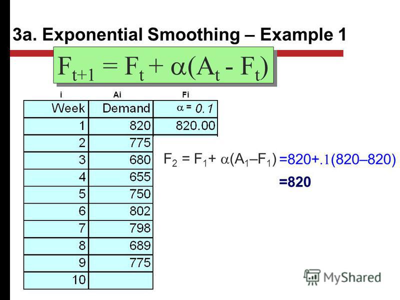 F t+1 = F t + (A t - F t ) 3a. Exponential Smoothing – Example 1 = F 2 = F 1 + (A 1 –F 1 ) =820+ (820–820) =820 iAiFi
