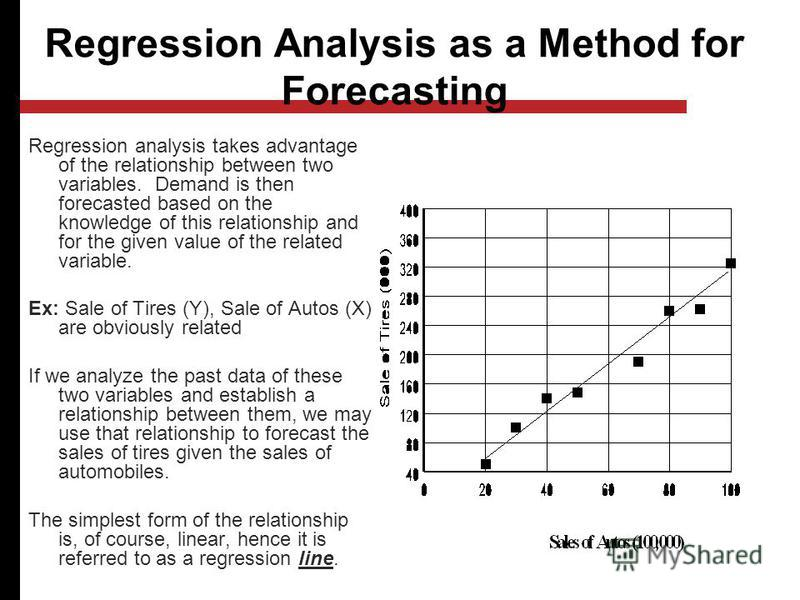 Regression Analysis as a Method for Forecasting Regression analysis takes advantage of the relationship between two variables. Demand is then forecasted based on the knowledge of this relationship and for the given value of the related variable. Ex: