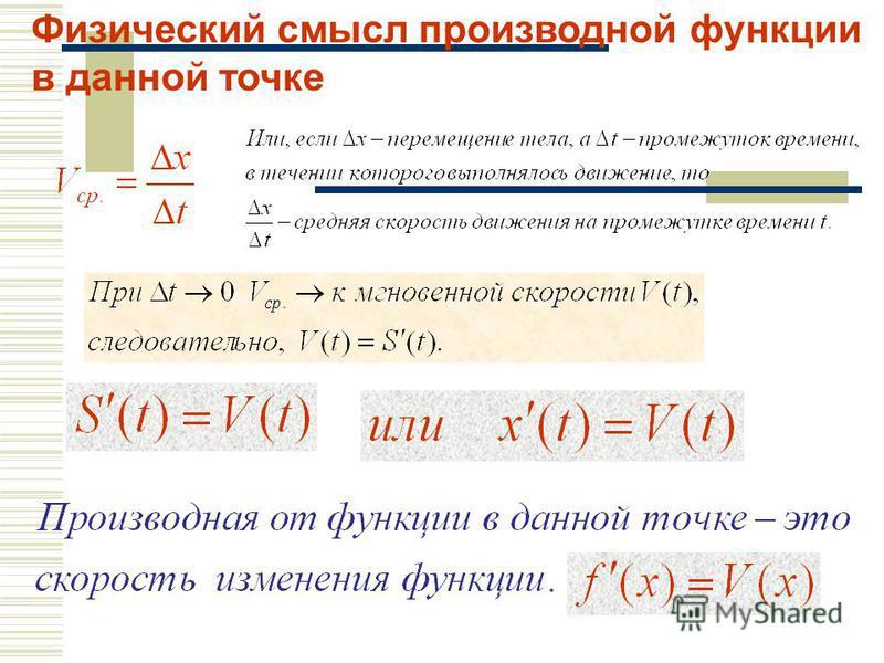 Физический смысл производной функции в данной точке.