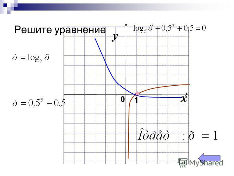 Решите уравнение x 0 y 1