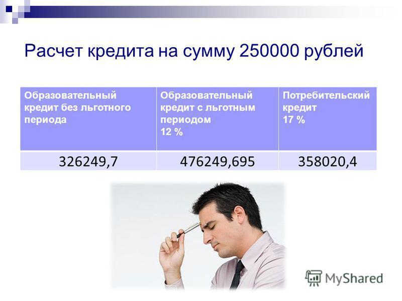Расчет кредита на сумму 250000 рублей Образовательный кредит без льготного периода Образовательный кредит с льготным периодом 12 % Потребительский кредит 17 % 326249,7476249,695358020,4