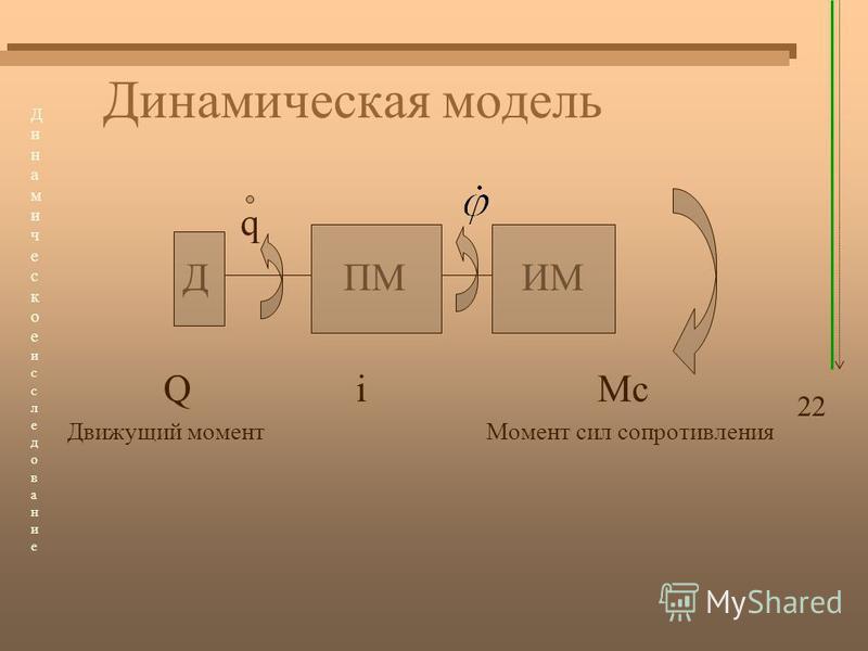 Динамическая модель q Д ПМ ИМ Q i Мс Движущий момент Момент сил сопротивления 22 Динамическоеисследование Динамическоеисследование