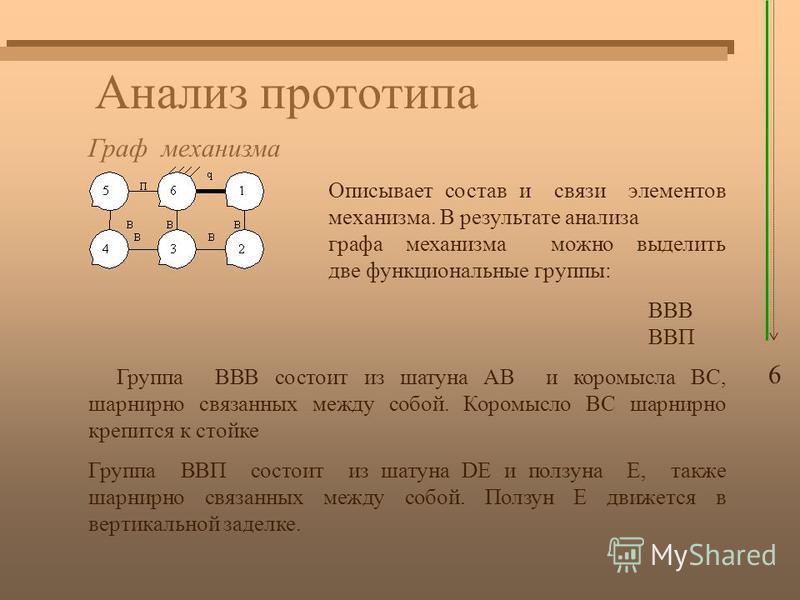 Анализ прототипа 6 Граф механизма Описывает состав и связи элементов механизма. В результате анализа графа механизма можно выделить две функциональные группы: ВВВ ВВП Группа ВВВ состоит из шатуна AB и коромысла BС, шарнирно связанных между собой. Кор