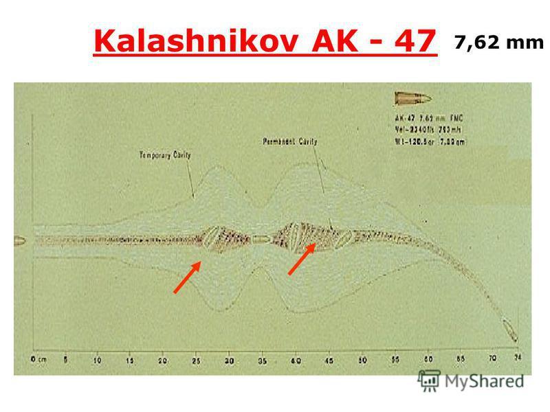 Kalashnikov AK - 47 7,62 mm