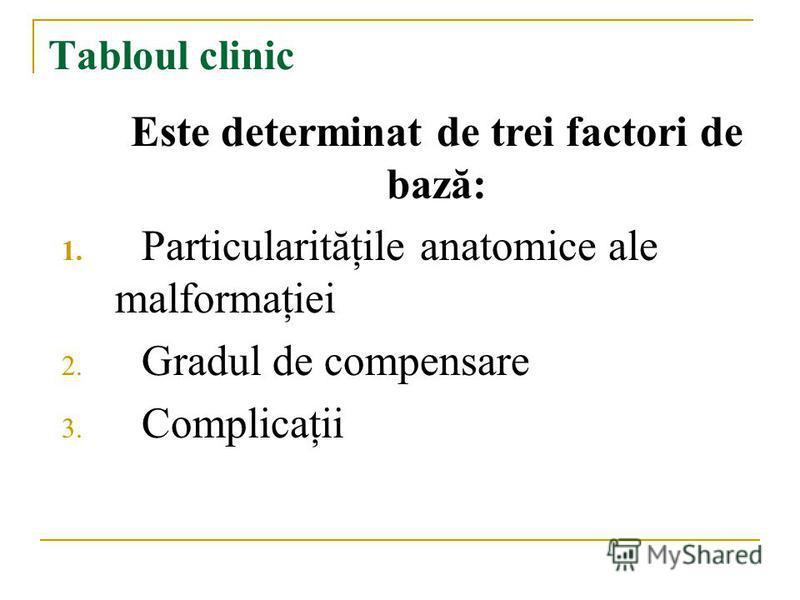 Tabloul clinic Este determinat de trei factori de bază: 1. Particularităţile anatomice ale malformaţiei 2. Gradul de compensare 3. Complicaţii
