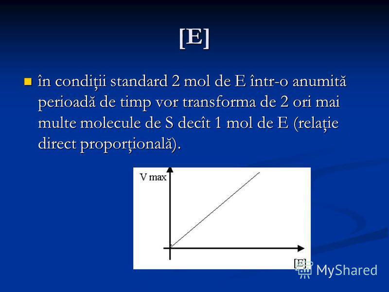 [E][E][E][E] în condiţii standard 2 mol de E într-o anumită perioadă de timp vor transforma de 2 ori mai multe molecule de S decît 1 mol de E (relaţie direct proporţională). în condiţii standard 2 mol de E într-o anumită perioadă de timp vor transfor