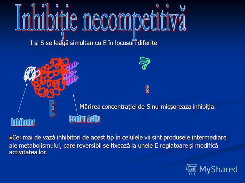 I şi S se leagă simultan cu E în locusuri diferite Mărirea concentraţiei de S nu micşoreaza inhibiţia. Cei mai de vază inhibitori de acest tip în celulele vii sint produsele intermediare Cei mai de vază inhibitori de acest tip în celulele vii sint pr