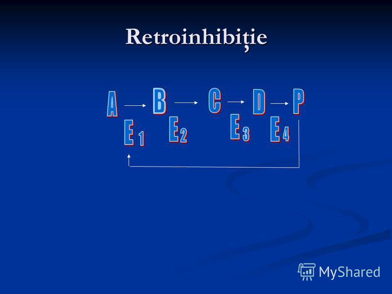 Retroinhibiţie
