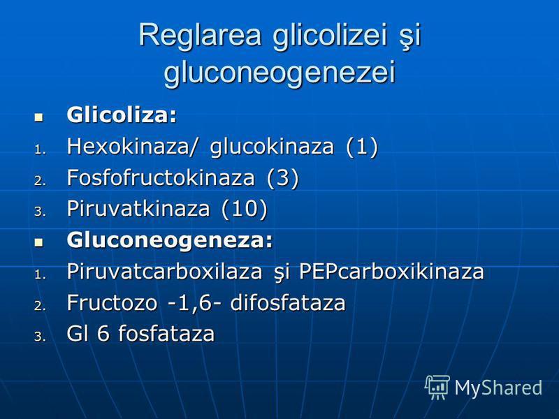 Reglarea glicolizei şi gluconeogenezei Glicoliza: Glicoliza: 1. Hexokinaza/ glucokinaza (1) 2. Fosfofructokinaza (3) 3. Piruvatkinaza (10) Gluconeogeneza: Gluconeogeneza: 1. Piruvatcarboxilaza şi PEPcarboxikinaza 2. Fructozo -1,6- difosfataza 3. Gl 6