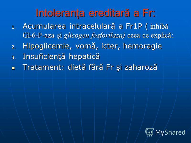 Intoleranţa ereditară a Fr: 1. Acumularea intracelulară a Fr1P ( inhibă Gl-6-P-aza şi glicogen fosforilaza) ceea ce explică: 2. Hipoglicemie, vomă, icter, hemoragie 3. Insuficienţă hepatică Tratament: dietă fără Fr şi zaharoză Tratament: dietă fără F