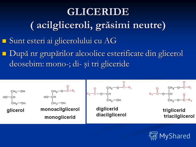 GLICERIDE ( acilgliceroli, grăsimi neutre) Sunt esteri ai glicerolului cu AG Sunt esteri ai glicerolului cu AG După nr grupărilor alcoolice esterificate din glicerol deosebim: mono-; di- şi tri gliceride După nr grupărilor alcoolice esterificate din