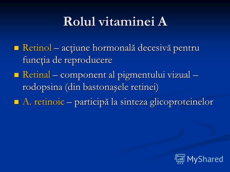 Rolul vitaminei A Retinol – acţiune hormonală decesivă pentru funcţia de reproducere Retinol – acţiune hormonală decesivă pentru funcţia de reproducere Retinal – component al pigmentului vizual – rodopsina (din bastonaşele retinei) Retinal – componen
