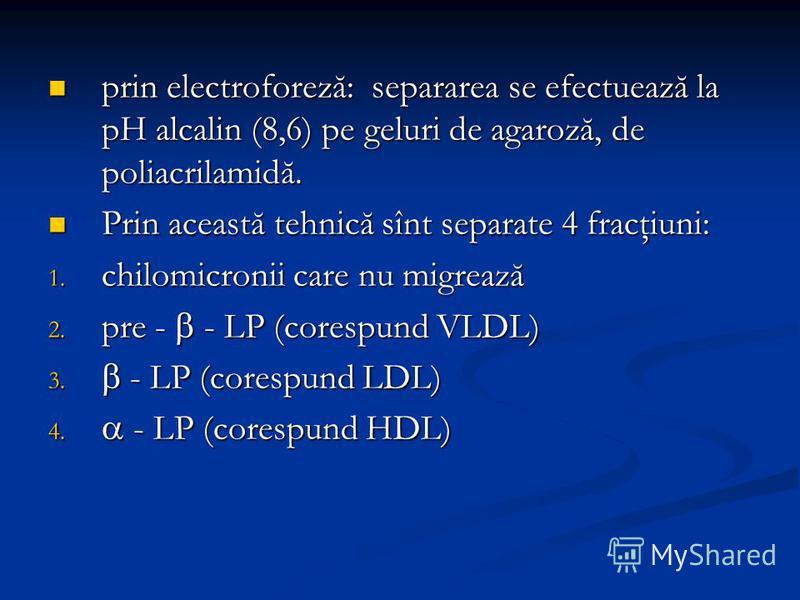 prin electroforeză: separarea se efectuează la pH alcalin (8,6) pe geluri de agaroză, de poliacrilamidă. prin electroforeză: separarea se efectuează la pH alcalin (8,6) pe geluri de agaroză, de poliacrilamidă. Prin această tehnică sînt separate 4 fra