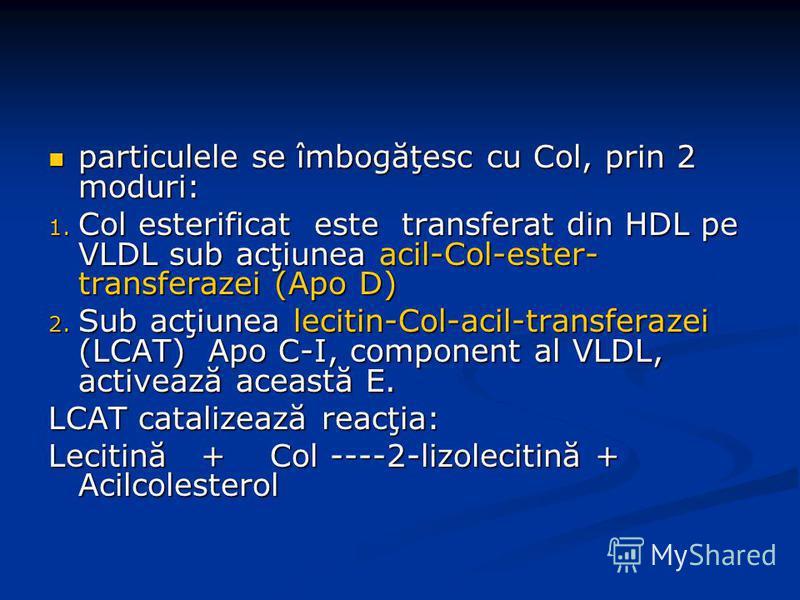 particulele se îmbogăţesc cu Col, prin 2 moduri: particulele se îmbogăţesc cu Col, prin 2 moduri: 1. Col esterificat este transferat din HDL pe VLDL sub acţiunea acil-Col-ester- transferazei (Apo D) 2. Sub acţiunea lecitin-Col-acil-transferazei (LCAT