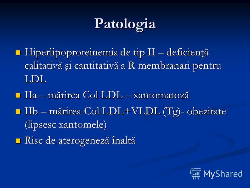 Patologia Hiperlipoproteinemia de tip II – deficienţă calitativă şi cantitativă a R membranari pentru LDL Hiperlipoproteinemia de tip II – deficienţă calitativă şi cantitativă a R membranari pentru LDL IIa – mărirea Col LDL – xantomatoză IIa – mărire