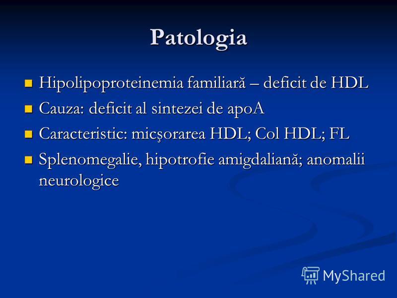 Patologia Hipolipoproteinemia familiară – deficit de HDL Hipolipoproteinemia familiară – deficit de HDL Cauza: deficit al sintezei de apoA Cauza: deficit al sintezei de apoA Caracteristic: micşorarea HDL; Col HDL; FL Caracteristic: micşorarea HDL; Co