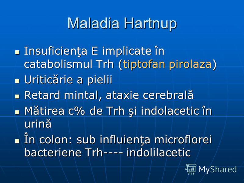 Maladia Hartnup Insuficienţa E implicate în catabolismul Trh (tiptofan pirolaza) Insuficienţa E implicate în catabolismul Trh (tiptofan pirolaza) Uriticărie a pielii Uriticărie a pielii Retard mintal, ataxie cerebrală Retard mintal, ataxie cerebrală