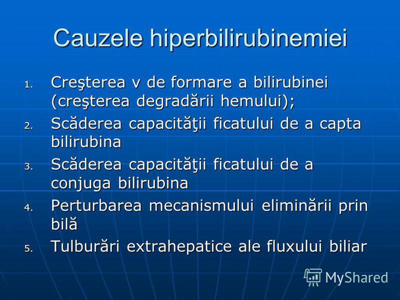 Cauzele hiperbilirubinemiei 1. Creşterea v de formare a bilirubinei (creşterea degradării hemului); 2. Scăderea capacităţii ficatului de a capta bilirubina 3. Scăderea capacităţii ficatului de a conjuga bilirubina 4. Perturbarea mecanismului eliminăr