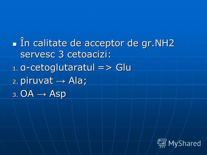 În calitate de acceptor de gr.NH2 servesc 3 cetoacizi: În calitate de acceptor de gr.NH2 servesc 3 cetoacizi: 1. α-cetoglutaratul => Glu 2. piruvat Ala; 3. OA Asp