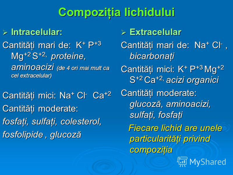 Compoziţia lichidului Intracelular: Intracelular: Cantităţi mari de: K + P +3 Mg +2 S +2, proteine, aminoacizi (de 4 ori mai mult ca cel extracelular) Cantităţi mici: Na + Cl - Ca +2 Cantităţi moderate: fosfaţi, sulfaţi, colesterol, fosfolipide, gluc