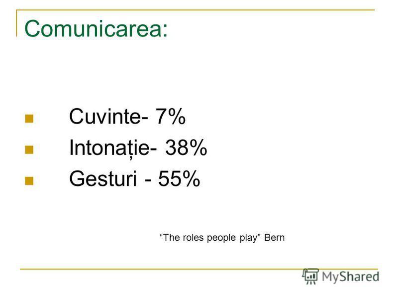 Comunicarea: Cuvinte- 7% Intonaţie- 38% Gesturi - 55% The roles people play Bern