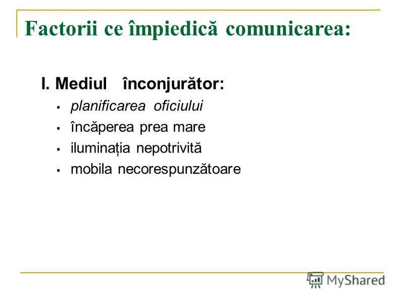 Factorii ce împiedică comunicarea: I. Mediul înconjurător: planificarea oficiului încăperea prea mare iluminaţia nepotrivită mobila necorespunzătoare