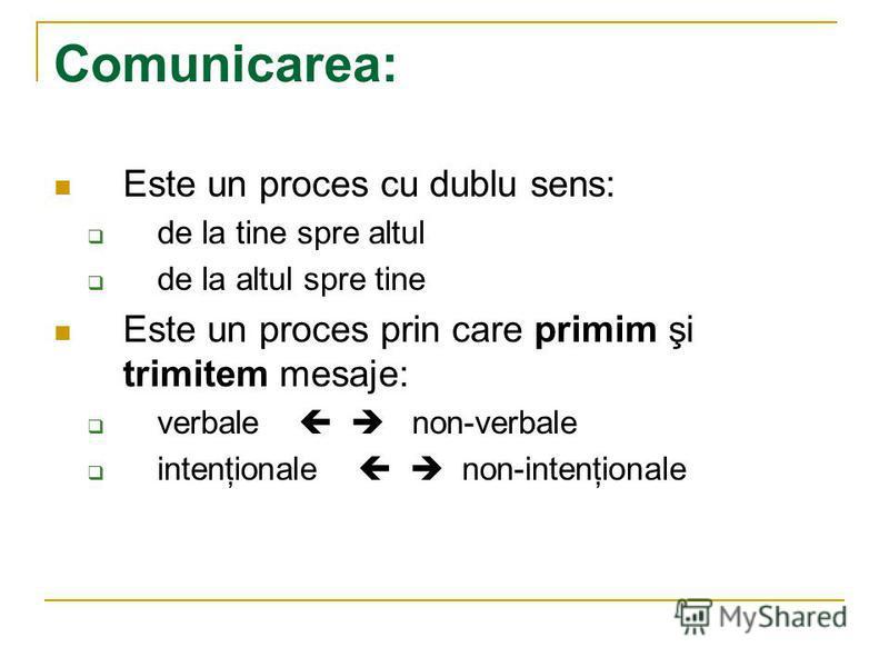 Comunicarea: Este un proces cu dublu sens: de la tine spre altul de la altul spre tine Este un proces prin care primim şi trimitem mesaje: verbale non-verbale intenţionale non-intenţionale