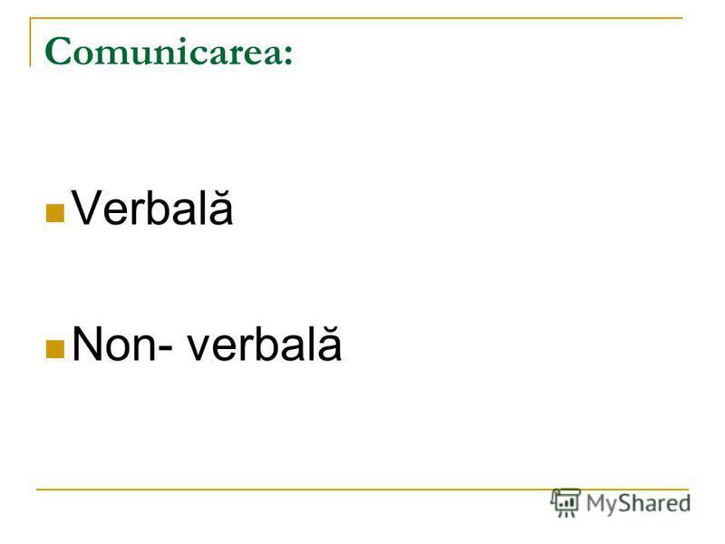Comunicarea: Verbală Non- verbală