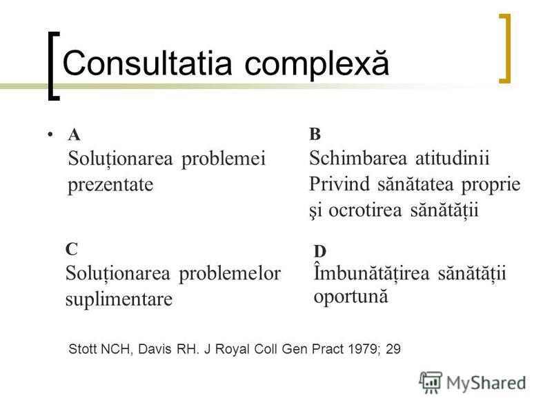 Consultatia complexă A Soluţionarea problemei prezentate B Schimbarea atitudinii Privind sănătatea proprie şi ocrotirea sănătăţii D Îmbunătăţirea sănătăţii oportună C Soluţionarea problemelor suplimentare Stott NCH, Davis RH. J Royal Coll Gen Pract 1