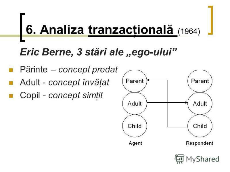6. Analiza tranzacţională (1964) Părinte – concept predat Adult - concept învăţat Copil - concept simţit Eric Berne, 3 stări ale ego-ului