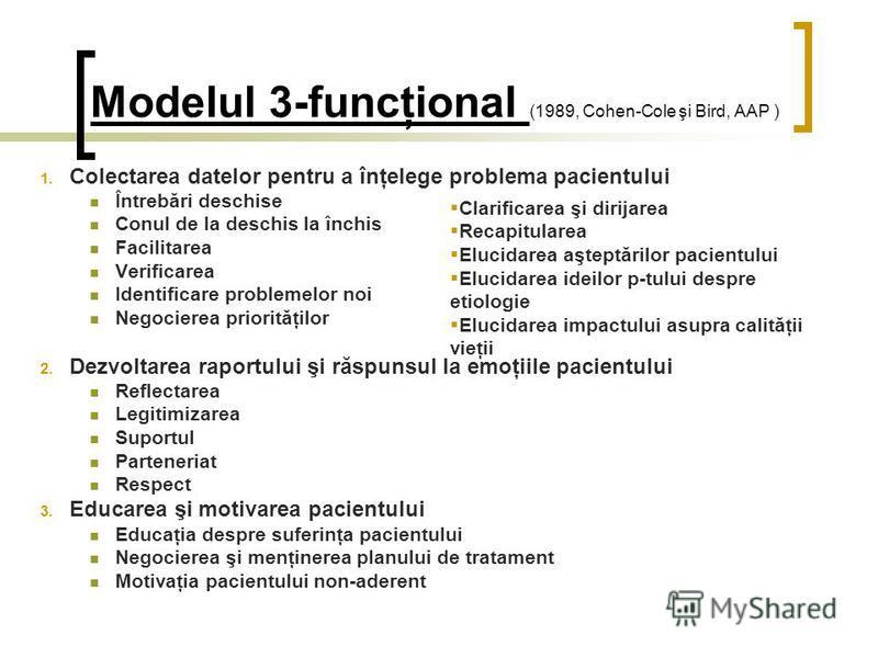 Modelul 3-funcţional (1989, Cohen-Cole şi Bird, AAP ) 1. Colectarea datelor pentru a înţelege problema pacientului Întrebări deschise Conul de la deschis la închis Facilitarea Verificarea Identificare problemelor noi Negocierea priorităţilor 2. Dezvo