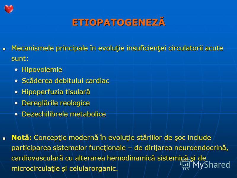 ETIOPATOGENEZĂ Mecanismele principale în evoluţie insuficienţei circulatorii acute sunt: Mecanismele principale în evoluţie insuficienţei circulatorii acute sunt: HipovolemieHipovolemie Scăderea debitului cardiacScăderea debitului cardiac Hipoperfuzi