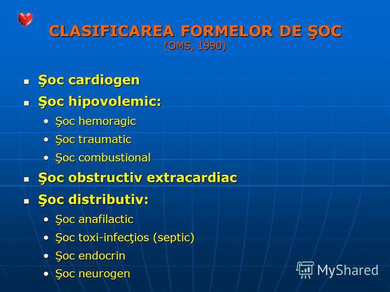 CLASIFICAREA FORMELOR DE ŞOC (OMS, 1990) Şoc cardiogen Şoc cardiogen Şoc hipovolemic: Şoc hipovolemic: Şoc hemoragicŞoc hemoragic Şoc traumaticŞoc traumatic Şoc combustionalŞoc combustional Şoc obstructiv extracardiac Şoc obstructiv extracardiac Şoc