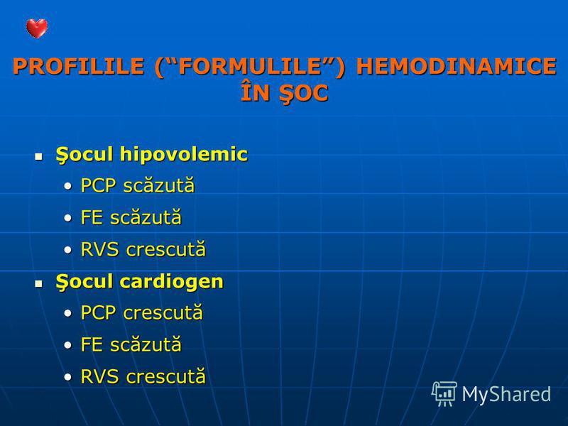 PROFILILE (FORMULILE) HEMODINAMICE ÎN ŞOC Şocul hipovolemic Şocul hipovolemic PCP scăzutăPCP scăzută FE scăzutăFE scăzută RVS crescutăRVS crescută Şocul cardiogen Şocul cardiogen PCP crescutăPCP crescută FE scăzutăFE scăzută RVS crescutăRVS crescută